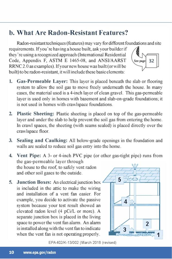 EPA Guide to Radon p.14